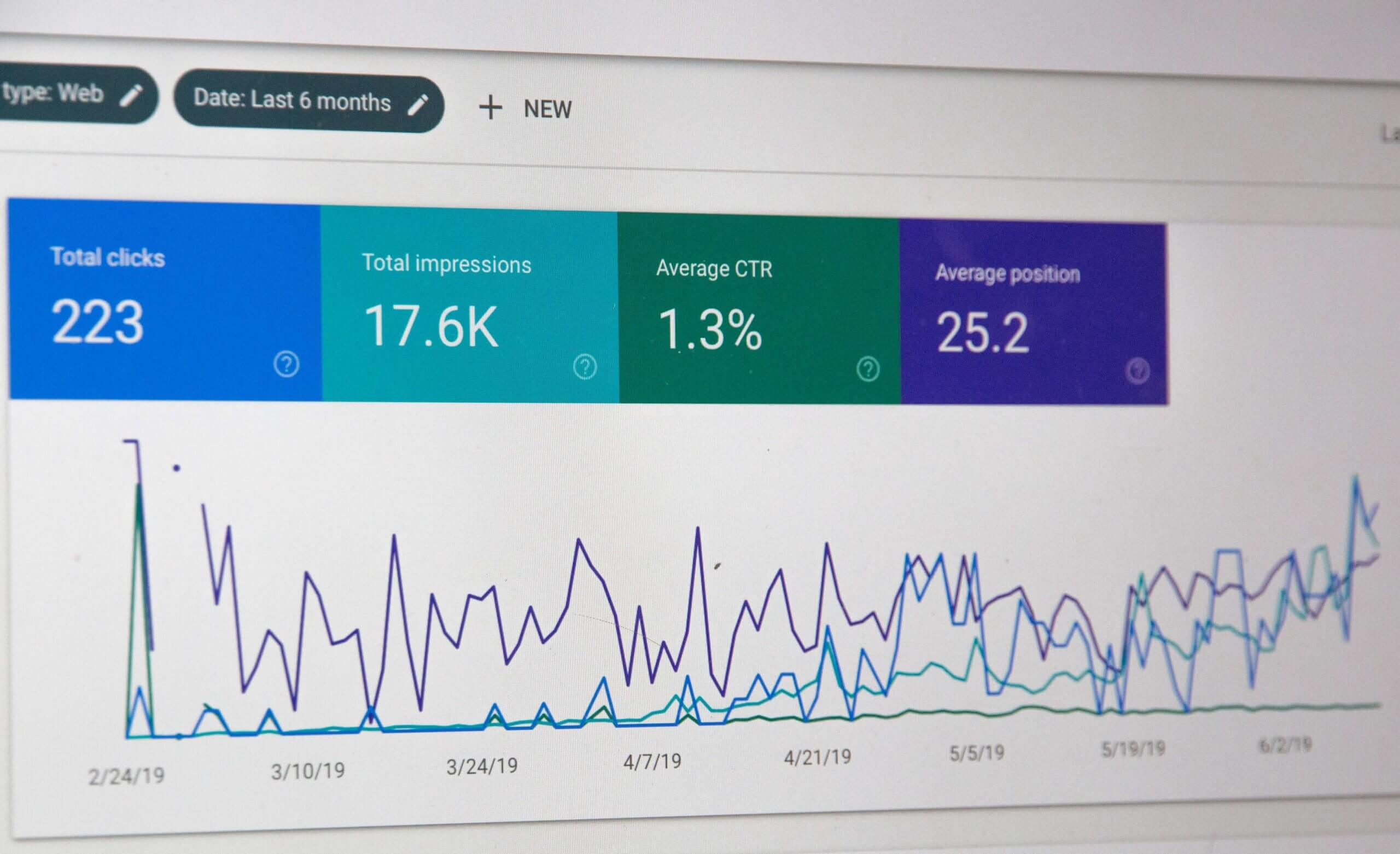 the use of analytics in digital marketing